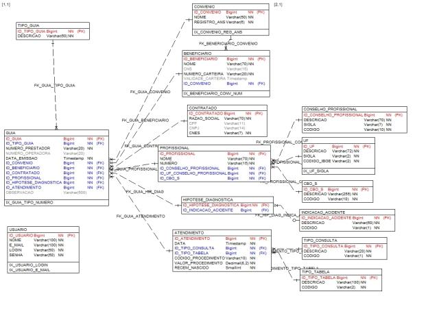 RSFatTISS_Model